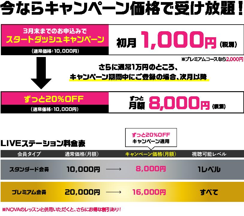 🎧大好評NOVA LIVE STATION キャンペーン延長決定!📱 | 駅前留学NOVA【公式】スクールブログ